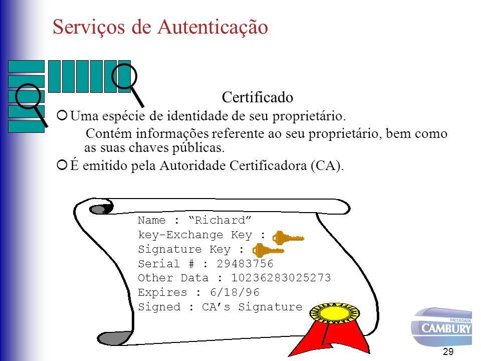 Serviços de Autenticação Certificado  Uma espécie de identidade de seu proprietário.  Contém informações referente ao seu proprietário, bem como as
