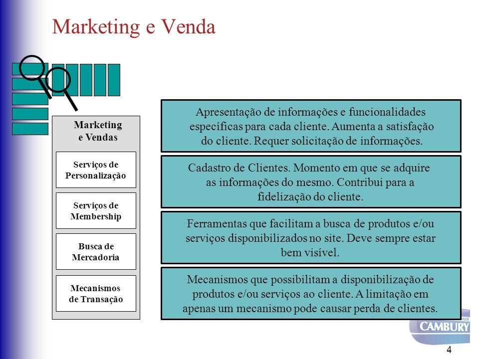 Marketing e Venda 4 Marketing e Vendas Serviços de Personalização Serviços de Membership Busca de Mercadoria Mecanismos de Transação Apresentação de informações e funcionalidades específicas para cada cliente.
