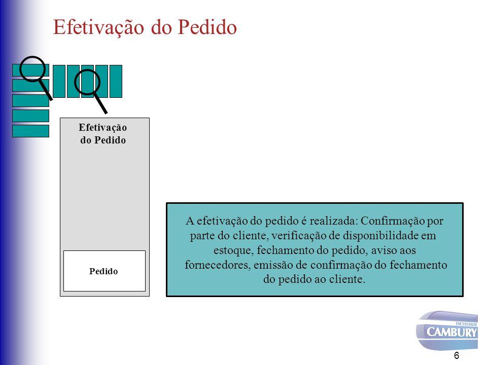 Efetivação do Pedido 6 Efetivação do Pedido Pedido A efetivação do pedido é realizada: Confirmação por parte do cliente, verificação de disponibilidad