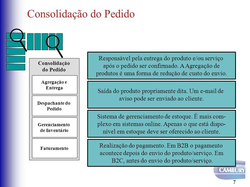 Consolidação do Pedido 7 Consolidação do Pedido Agregação e Entrega Despachante do Pedido Gerenciamento de Inventário Faturamento Responsável pela entrega do produto e/ou serviço após o pedido ser confirmado.