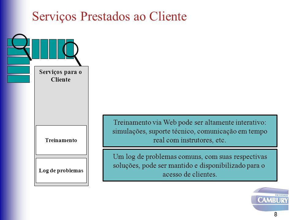 Serviços Prestados ao Cliente 8 Serviços para o Cliente Treinamento Log de problemas Treinamento via Web pode ser altamente interativo: simulações, suporte técnico, comunicação em tempo real com instrutores, etc.