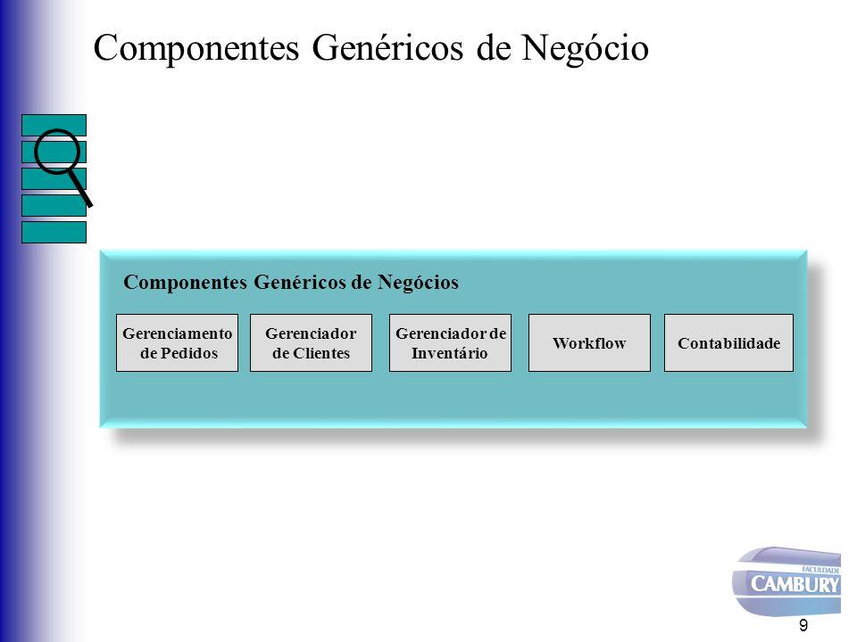 Componentes Genéricos de Negócio 9 Componentes Genéricos de Negócios Gerenciamento de Pedidos Gerenciador de Clientes Gerenciador de Inventário WorkflowContabilidade