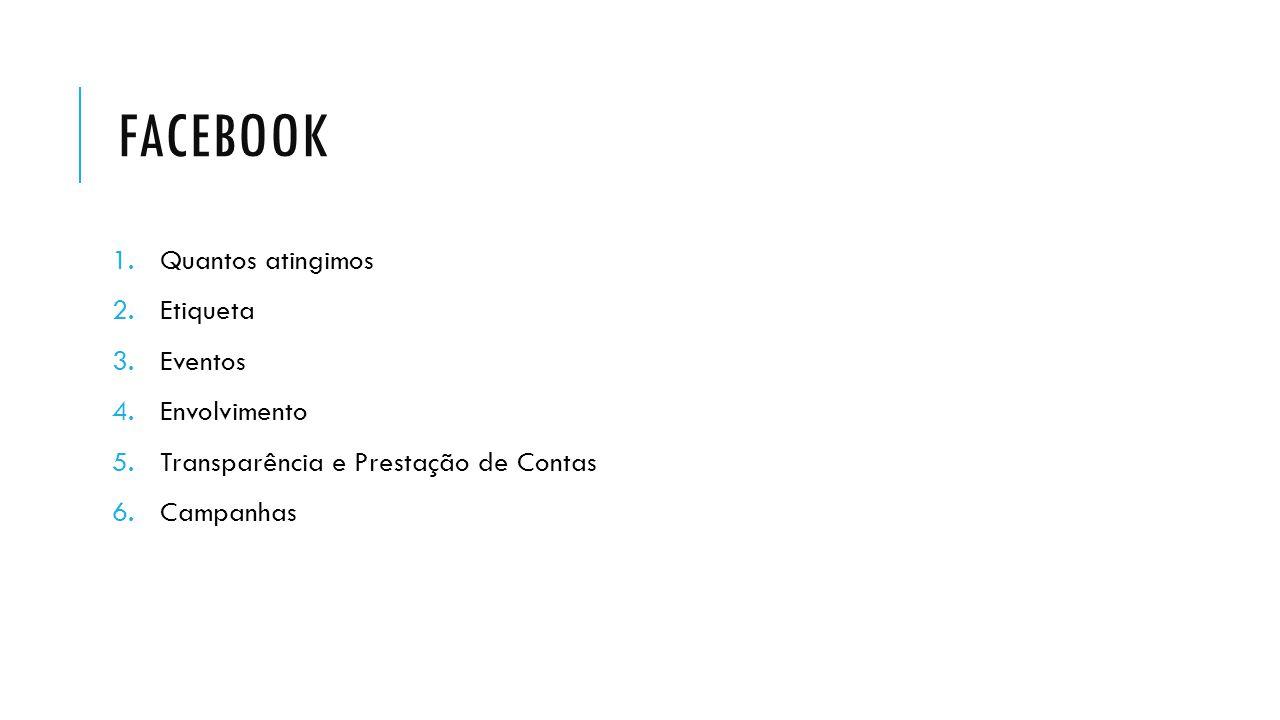 FACEBOOK 1.Quantos atingimos 2.Etiqueta 3.Eventos 4.Envolvimento 5.Transparência e Prestação de Contas 6.Campanhas