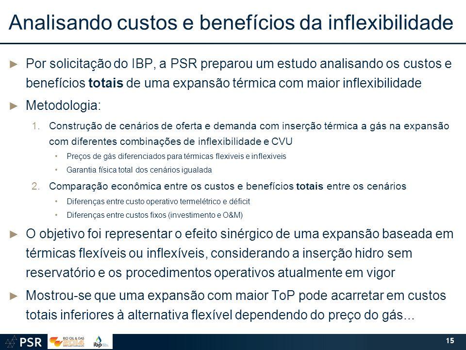 15 ► Por solicitação do IBP, a PSR preparou um estudo analisando os custos e benefícios totais de uma expansão térmica com maior inflexibilidade ► Met
