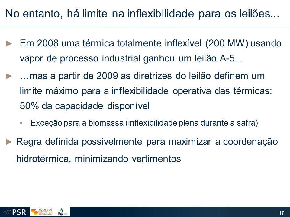 No entanto, há limite na inflexibilidade para os leilões... ► Em 2008 uma térmica totalmente inflexível (200 MW) usando vapor de processo industrial g