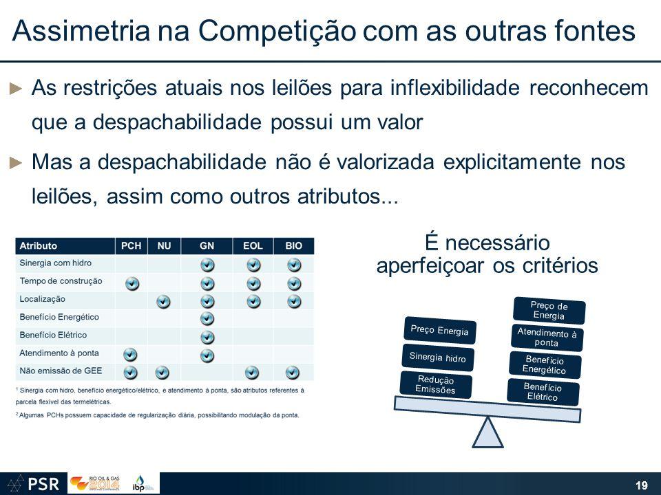 Assimetria na Competição com as outras fontes 19 É necessário aperfeiçoar os critérios Benefício Elétrico Benefício Energético Atendimento à ponta Pre