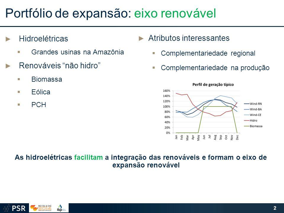 Portfólio de expansão: eixo renovável ► Hidroelétricas  Grandes usinas na Amazônia ► Renováveis não hidro  Biomassa  Eólica  PCH 2 ► Atributos interessantes  Complementariedade regional  Complementariedade na produção As hidroelétricas facilitam a integração das renováveis e formam o eixo de expansão renovável