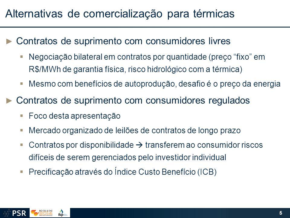 """► Contratos de suprimento com consumidores livres  Negociação bilateral em contratos por quantidade (preço """"fixo"""" em R$/MWh de garantia física, risco"""