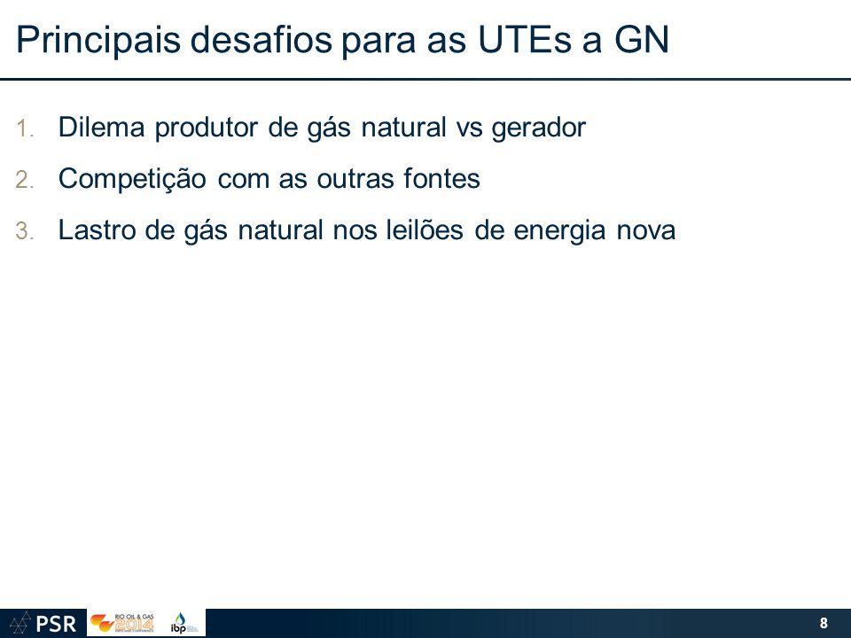Principais desafios para as UTEs a GN 1. Dilema produtor de gás natural vs gerador 2. Competição com as outras fontes 3. Lastro de gás natural nos lei