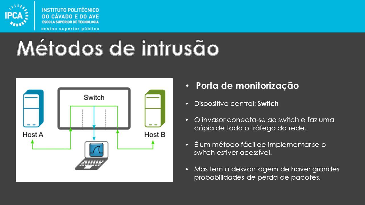 Porta de monitorização Dispositivo central: Switch O invasor conecta-se ao switch e faz uma cópia de todo o tráfego da rede. É um método fácil de impl