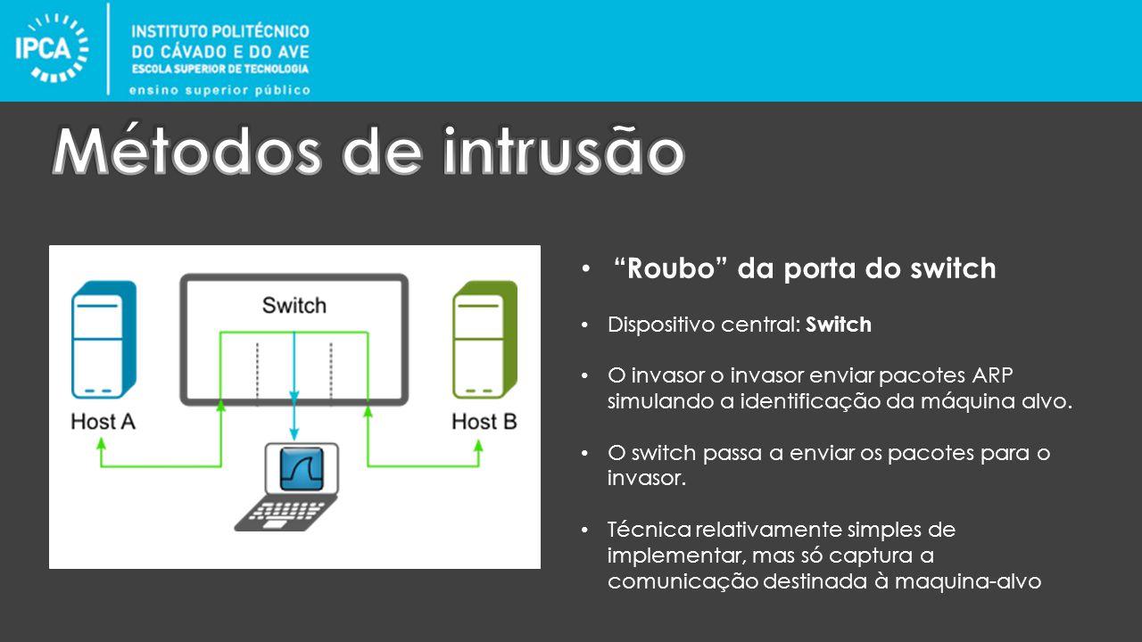 Roubo da porta do switch Dispositivo central: Switch O invasor o invasor enviar pacotes ARP simulando a identificação da máquina alvo.