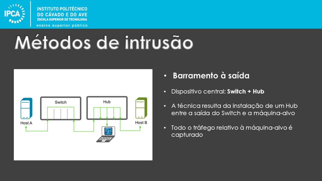 Barramento à saída Dispositivo central: Switch + Hub A técnica resulta da instalação de um Hub entre a saída do Switch e a máquina-alvo Todo o tráfego relativo à máquina-alvo é capturado