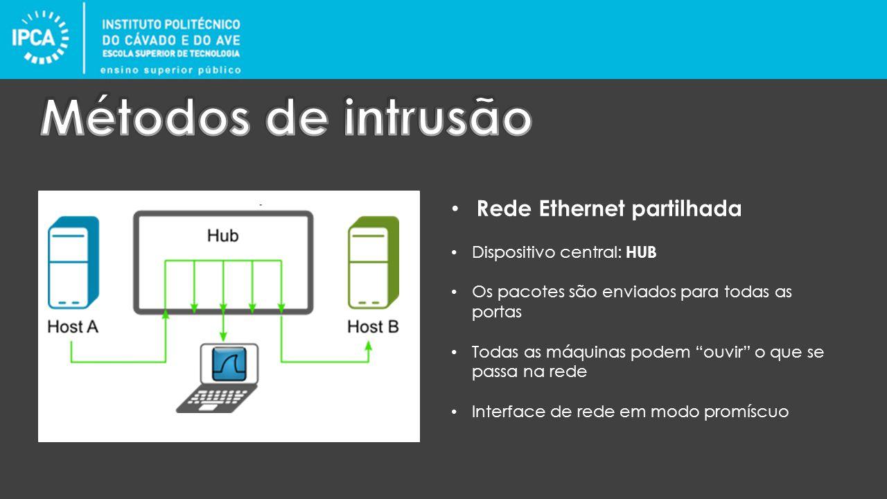 """Rede Ethernet partilhada Dispositivo central: HUB Os pacotes são enviados para todas as portas Todas as máquinas podem """"ouvir"""" o que se passa na rede"""