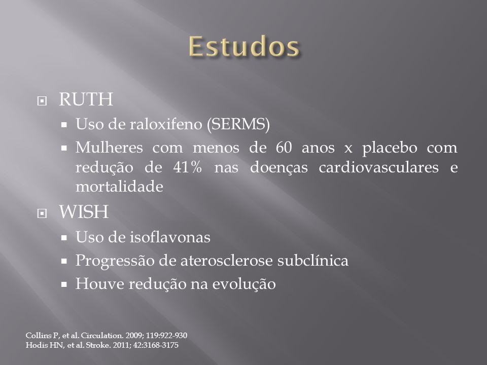 Doença Coronariana na Mulher l Infarto do miocárdio silencioso: 36% das mortes por DCC l Mortalidade no primeiro ano após o infarto mulheres (45%) X homens (25%) mulheres (45%) X homens (25%) l Decréscimo na mortalidade homens (30%) X mulheres (20%) homens (30%) X mulheres (20%) American Heart Association, 2002.