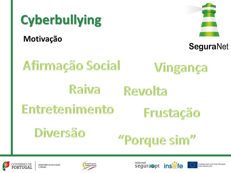 Cyberbullying Motivação