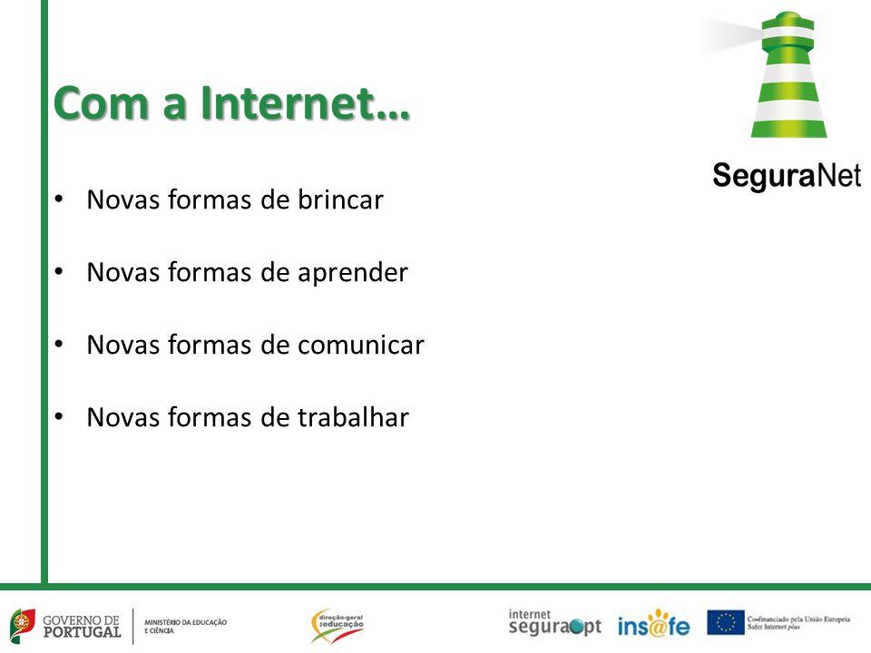 Com a Internet… Novas formas de brincar Novas formas de aprender Novas formas de comunicar Novas formas de trabalhar