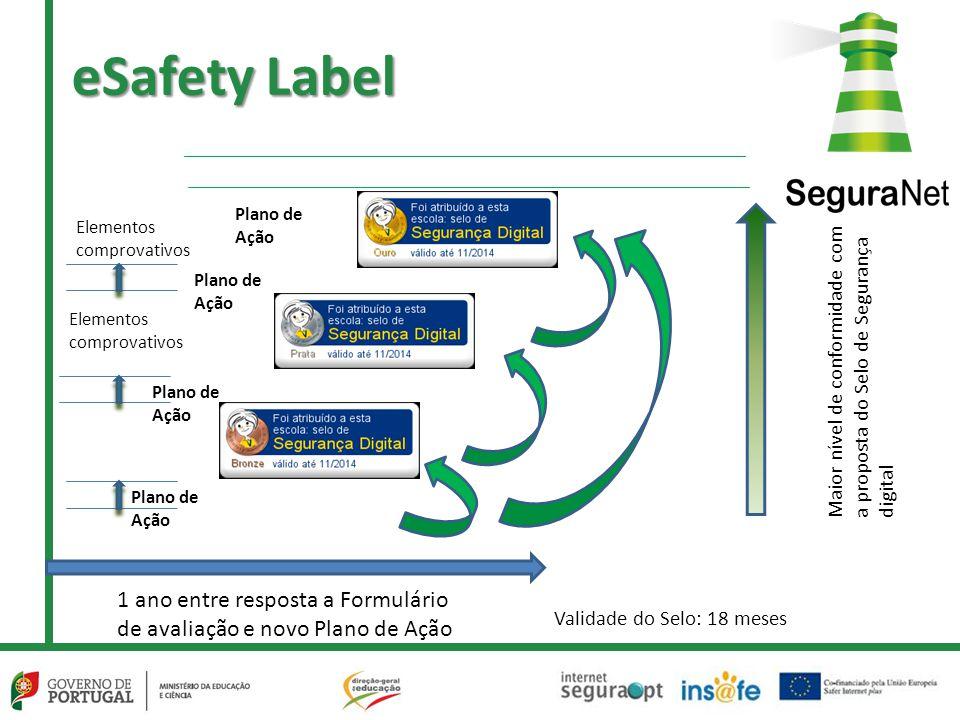 eSafety Label 1 ano entre resposta a Formulário de avaliação e novo Plano de Ação Elementos comprovativos Maior nível de conformidade com a proposta do Selo de Segurança digital Plano de Ação Validade do Selo: 18 meses