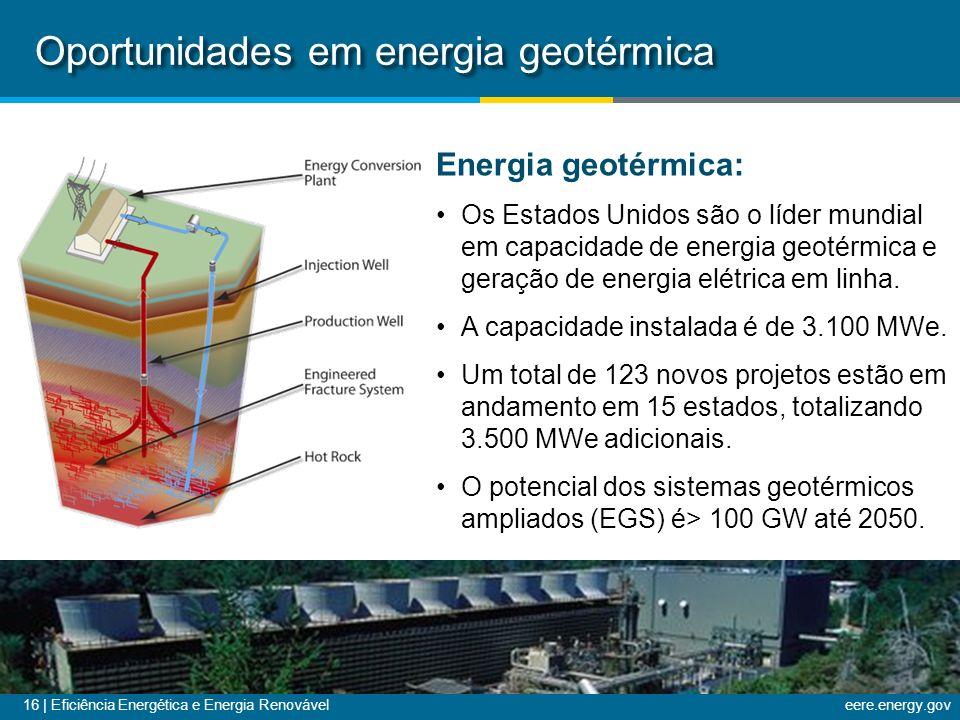16 | Eficiência Energética e Energia Renováveleere.energy.gov Oportunidades em energia geotérmica Energia geotérmica: Os Estados Unidos são o líder mundial em capacidade de energia geotérmica e geração de energia elétrica em linha.