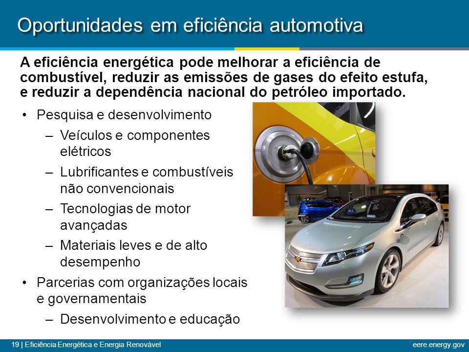 19 | Eficiência Energética e Energia Renováveleere.energy.gov Oportunidades em eficiência automotiva Pesquisa e desenvolvimento –Veículos e componentes elétricos –Lubrificantes e combustíveis não convencionais –Tecnologias de motor avançadas –Materiais leves e de alto desempenho Parcerias com organizações locais e governamentais –Desenvolvimento e educação A eficiência energética pode melhorar a eficiência de combustível, reduzir as emissões de gases do efeito estufa, e reduzir a dependência nacional do petróleo importado.