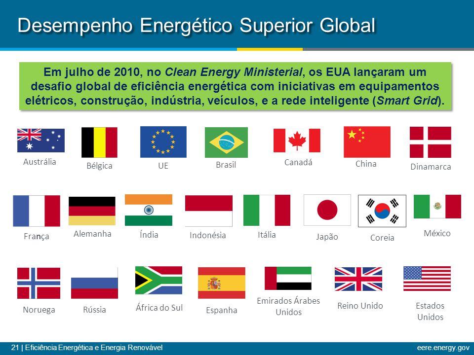 21 | Eficiência Energética e Energia Renováveleere.energy.gov Em julho de 2010, no Clean Energy Ministerial, os EUA lançaram um desafio global de eficiência energética com iniciativas em equipamentos elétricos, construção, indústria, veículos, e a rede inteligente (Smart Grid).