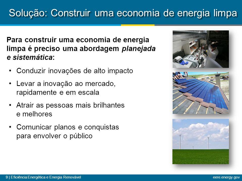 10 | Eficiência Energética e Energia Renováveleere.energy.gov Energia renovável Solar Eólica Biomassa/Biocombustíveis Energia hidroelétrica Geotérmica Eficiência energética Tecnologias de construção Climatização Tecnologias automotivas Tecnologias industriais Células combustíveis Gestão energética nacional Oportunidades: Áreas com focos inovadores