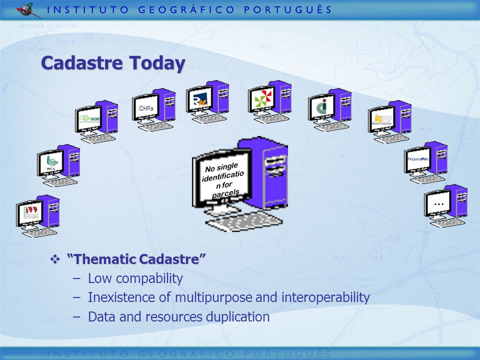 IDHRa No single identificatio n for parcels … Cadastre Today  Thematic Cadastre –Low compability –Inexistence of multipurpose and interoperability –Data and resources duplication