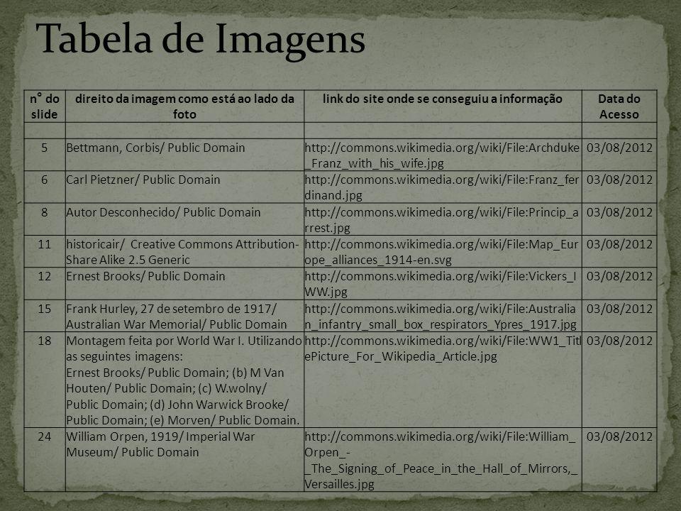 Tabela de Imagens n° do slide direito da imagem como está ao lado da foto link do site onde se conseguiu a informaçãoData do Acesso 5Bettmann, Corbis/