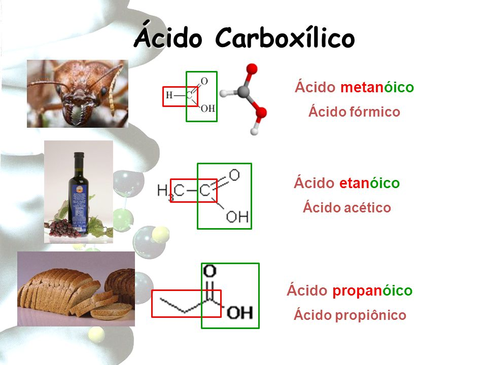 Ácido Carboxílico Ácido metanóico Ácido fórmico Ácido etanóico Ácido acético Ácido propanóico Ácido propiônico