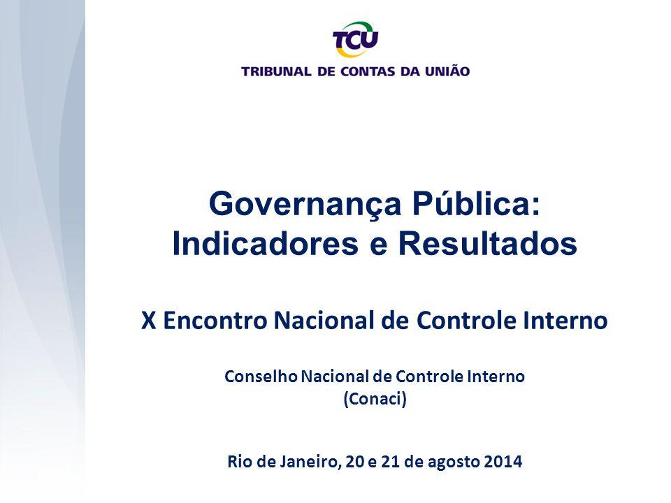 Governança Pública: Indicadores e Resultados X Encontro Nacional de Controle Interno Conselho Nacional de Controle Interno (Conaci) Rio de Janeiro, 20 e 21 de agosto 2014