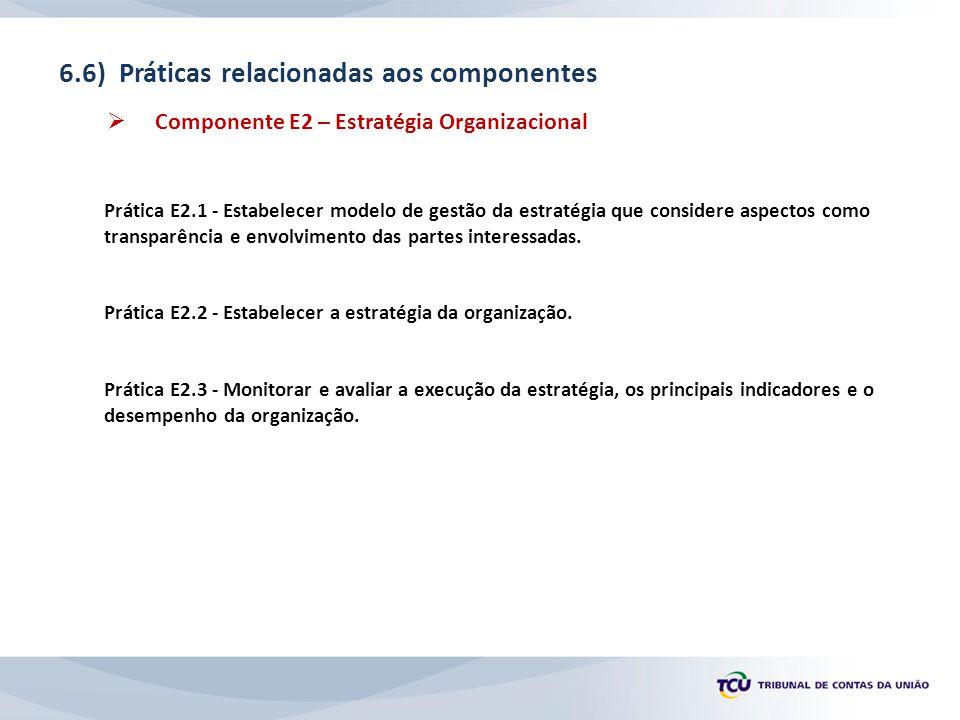 6.6) Práticas relacionadas aos componentes  Componente E2 – Estratégia Organizacional Prática E2.1 - Estabelecer modelo de gestão da estratégia que considere aspectos como transparência e envolvimento das partes interessadas.