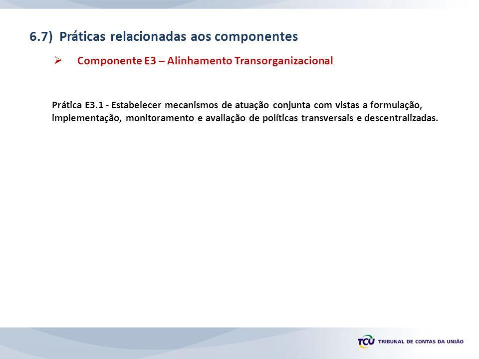 6.7) Práticas relacionadas aos componentes  Componente E3 – Alinhamento Transorganizacional Prática E3.1 - Estabelecer mecanismos de atuação conjunta com vistas a formulação, implementação, monitoramento e avaliação de políticas transversais e descentralizadas.