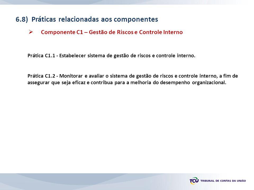6.8) Práticas relacionadas aos componentes  Componente C1 – Gestão de Riscos e Controle Interno Prática C1.1 - Estabelecer sistema de gestão de riscos e controle interno.