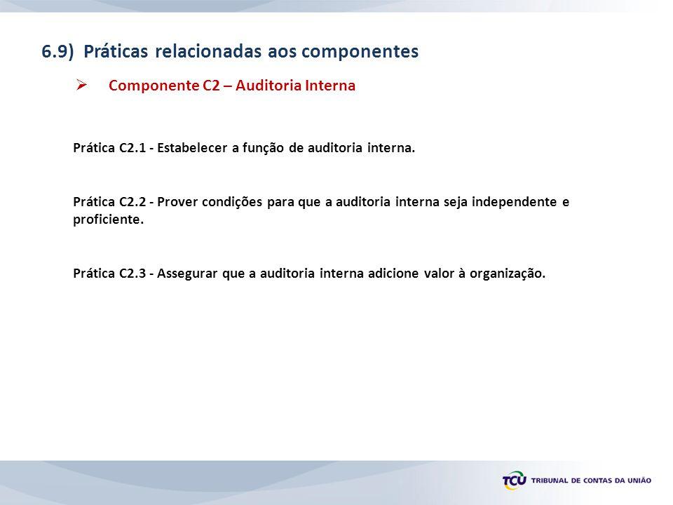 6.9) Práticas relacionadas aos componentes  Componente C2 – Auditoria Interna Prática C2.1 - Estabelecer a função de auditoria interna.