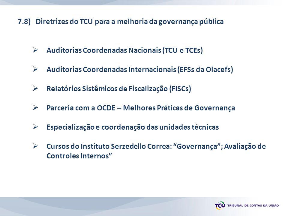7.8) Diretrizes do TCU para a melhoria da governança pública  Auditorias Coordenadas Nacionais (TCU e TCEs)  Auditorias Coordenadas Internacionais (EFSs da Olacefs)  Relatórios Sistêmicos de Fiscalização (FISCs)  Parceria com a OCDE – Melhores Práticas de Governança  Especialização e coordenação das unidades técnicas  Cursos do Instituto Serzedello Correa: Governança ; Avaliação de Controles Internos