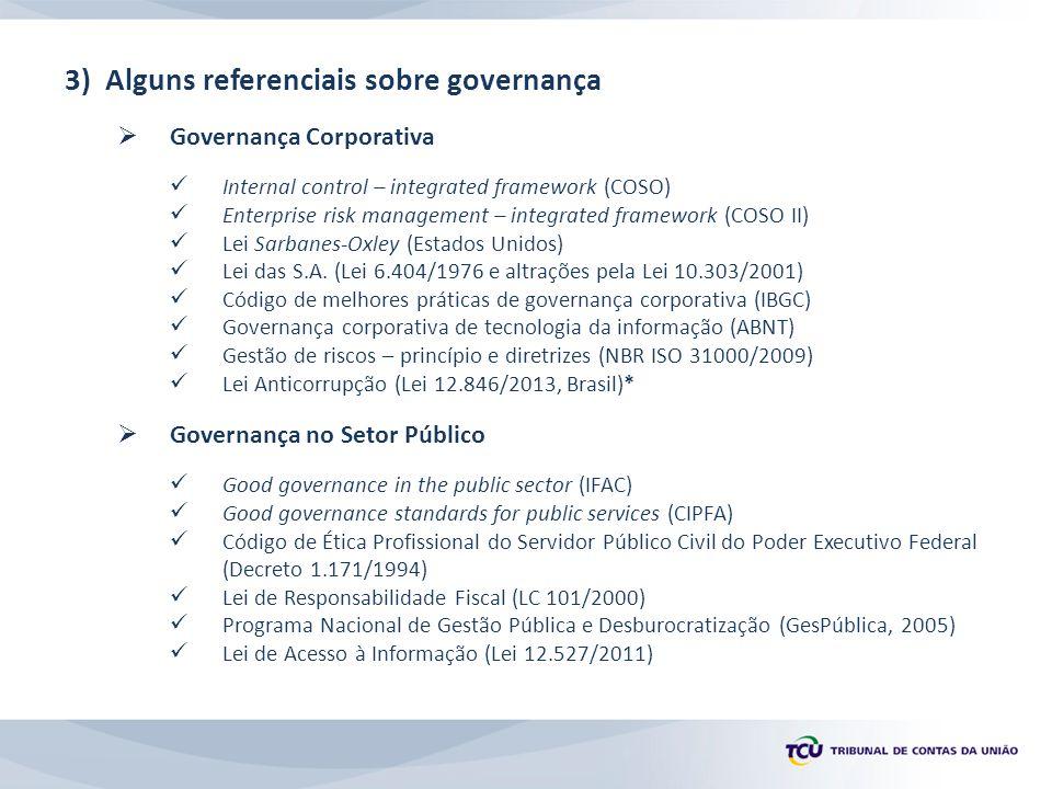 3) Alguns referenciais sobre governança  Governança Corporativa Internal control – integrated framework (COSO) Enterprise risk management – integrated framework (COSO II) Lei Sarbanes-Oxley (Estados Unidos) Lei das S.A.