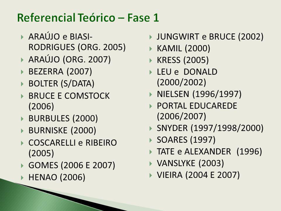  ARAÚJO e BIASI- RODRIGUES (ORG. 2005)  ARAÚJO (ORG. 2007)  BEZERRA (2007)  BOLTER (S/DATA)  BRUCE E COMSTOCK (2006)  BURBULES (2000)  BURNISKE