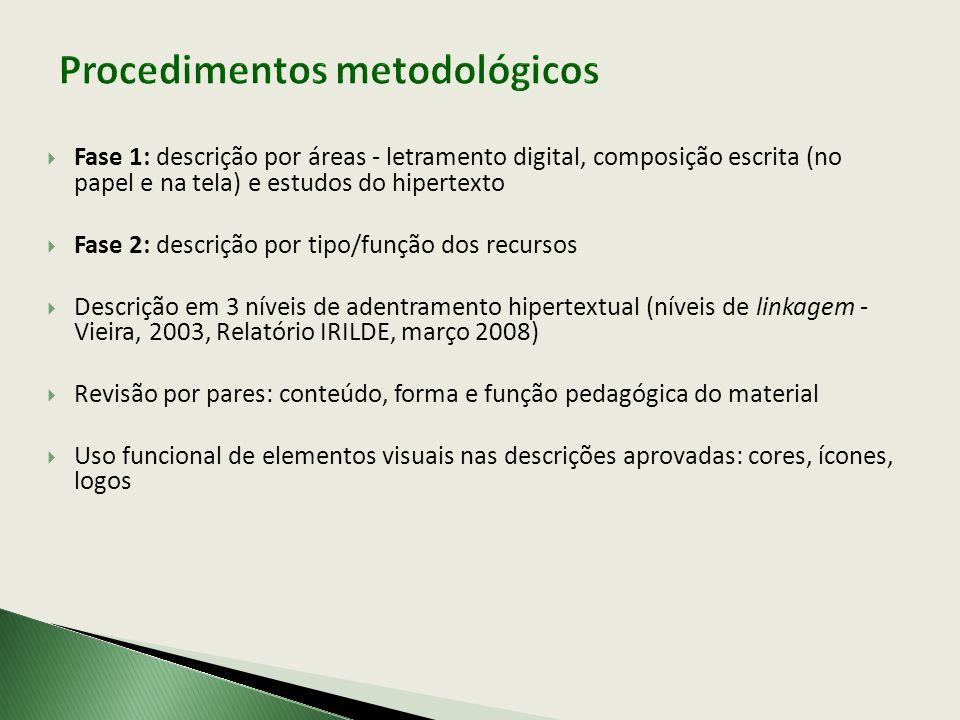  Fase 1: descrição por áreas - letramento digital, composição escrita (no papel e na tela) e estudos do hipertexto  Fase 2: descrição por tipo/funçã