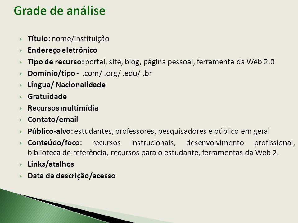  Título: nome/instituição  Endereço eletrônico  Tipo de recurso: portal, site, blog, página pessoal, ferramenta da Web 2.0  Domínio/tipo -.com/.or