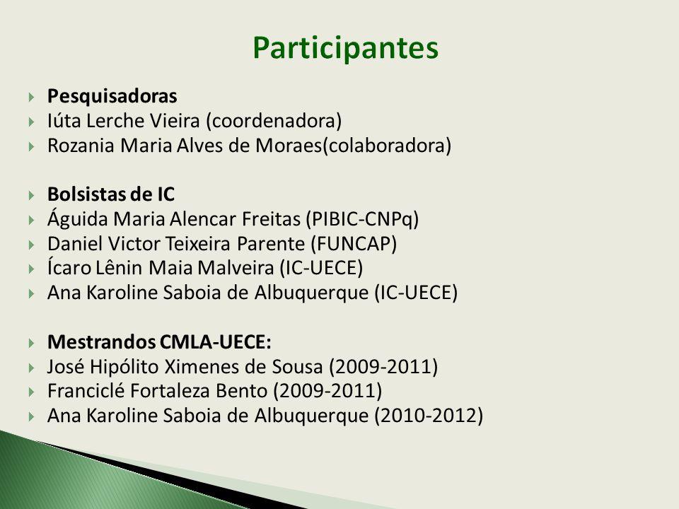  Pesquisadoras  Iúta Lerche Vieira (coordenadora)  Rozania Maria Alves de Moraes(colaboradora)  Bolsistas de IC  Águida Maria Alencar Freitas (PI