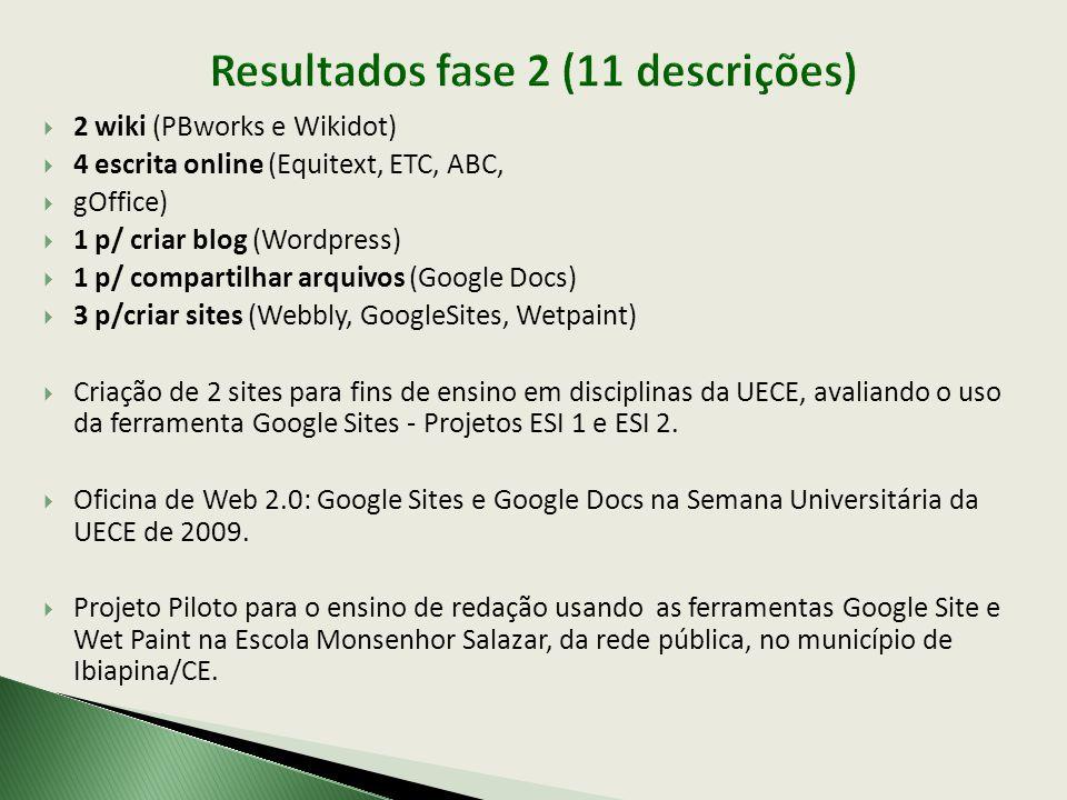  2 wiki (PBworks e Wikidot)  4 escrita online (Equitext, ETC, ABC,  gOffice)  1 p/ criar blog (Wordpress)  1 p/ compartilhar arquivos (Google Docs)  3 p/criar sites (Webbly, GoogleSites, Wetpaint)  Criação de 2 sites para fins de ensino em disciplinas da UECE, avaliando o uso da ferramenta Google Sites - Projetos ESI 1 e ESI 2.