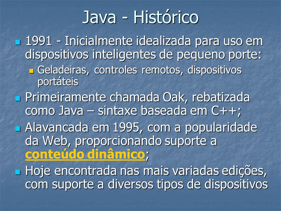Java - Histórico 1991 - Inicialmente idealizada para uso em dispositivos inteligentes de pequeno porte: 1991 - Inicialmente idealizada para uso em dispositivos inteligentes de pequeno porte: Geladeiras, controles remotos, dispositivos portáteis Geladeiras, controles remotos, dispositivos portáteis Primeiramente chamada Oak, rebatizada como Java – sintaxe baseada em C++; Primeiramente chamada Oak, rebatizada como Java – sintaxe baseada em C++; Alavancada em 1995, com a popularidade da Web, proporcionando suporte a ; Alavancada em 1995, com a popularidade da Web, proporcionando suporte a conteúdo dinâmico; Hoje encontrada nas mais variadas edições, com suporte a diversos tipos de dispositivos Hoje encontrada nas mais variadas edições, com suporte a diversos tipos de dispositivos