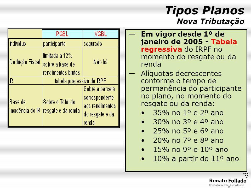 ...... RenatoFollado r Consultoria emPrevidência Tipos Planos Nova Tributação —Em vigor desde 1º de janeiro de 2005 - Tabela regressiva do IRPF no mom