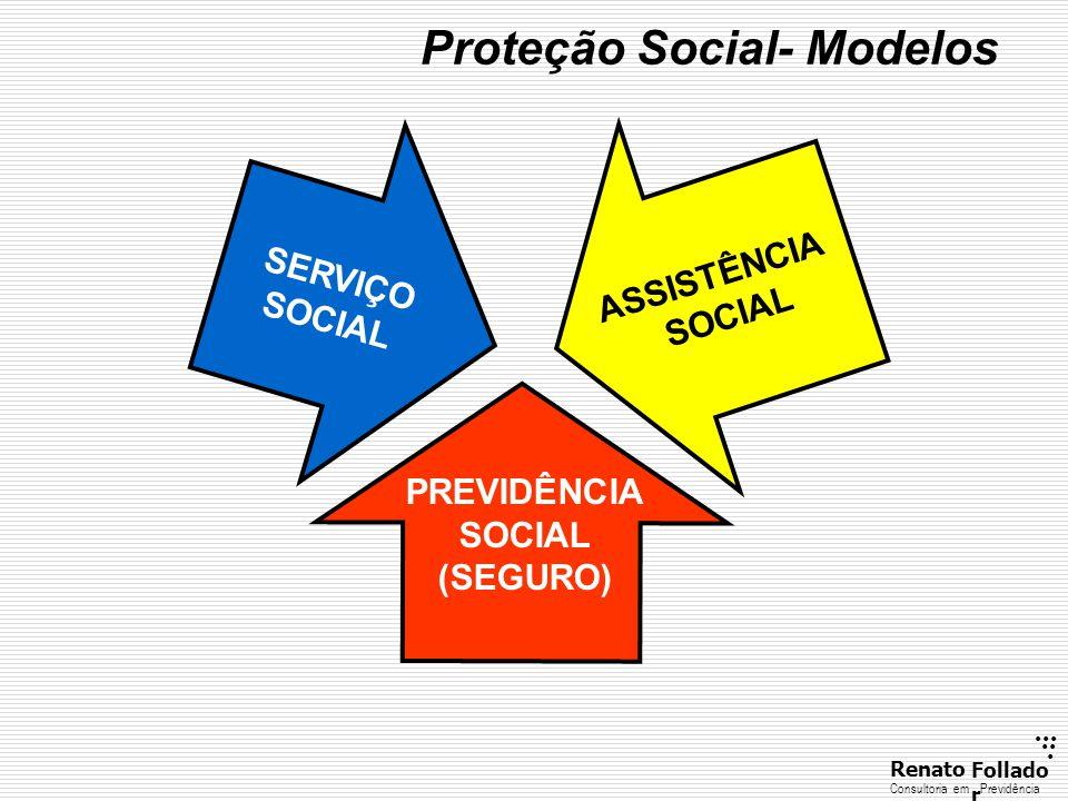 ...... RenatoFollado r Consultoria emPrevidência Proteção Social- Modelos SERVIÇO SOCIAL ASSISTÊNCIA SOCIAL PREVIDÊNCIA SOCIAL (SEGURO)
