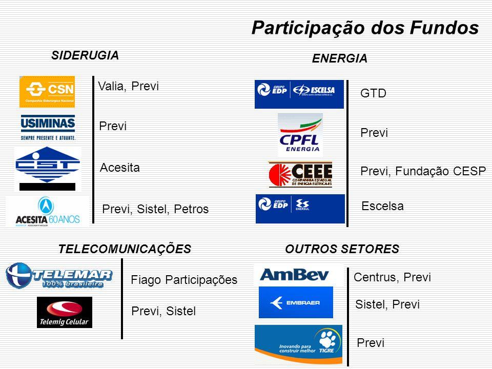 Participação dos Fundos SIDERUGIA Valia, Previ Previ Acesita Previ, Sistel, Petros ENERGIA GTD Previ Previ, Fundação CESP Escelsa Fiago Participações