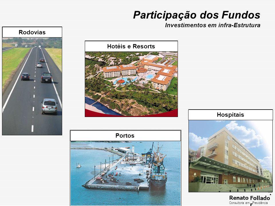 ...... RenatoFollado r Consultoria emPrevidência RodoviasHotéis e Resorts Portos Hospitais Participação dos Fundos Investimentos em infra-Estrutura