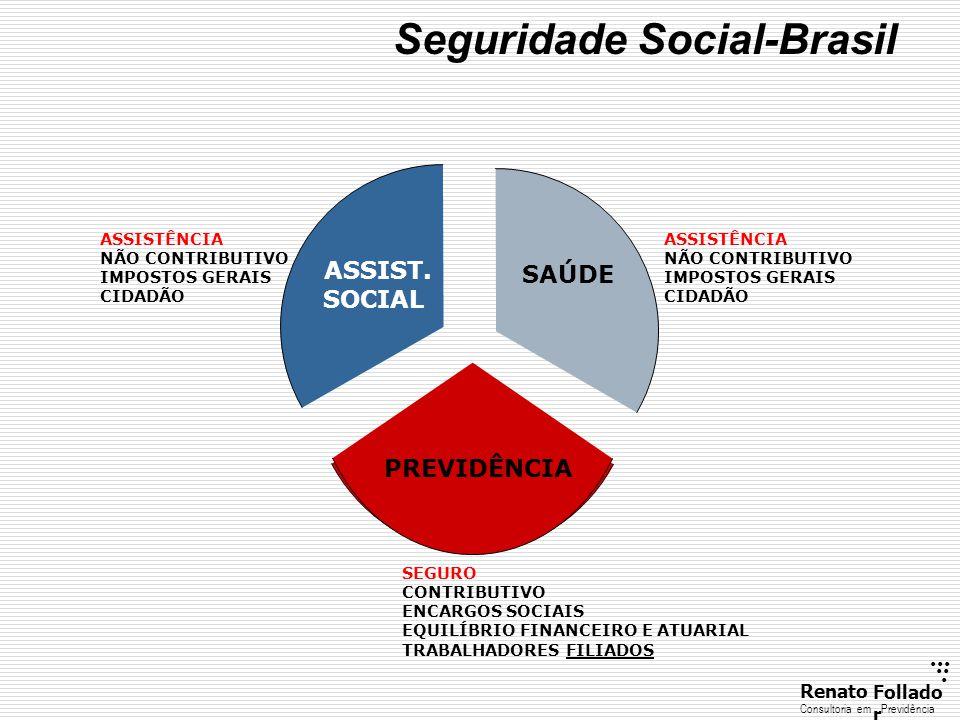 ...... RenatoFollado r Consultoria emPrevidência SAÚDE PREVIDÊNCIA ASSIST. SOCIAL PREVIDÊNCIA SEGURO CONTRIBUTIVO ENCARGOS SOCIAIS EQUILÍBRIO FINANCEI