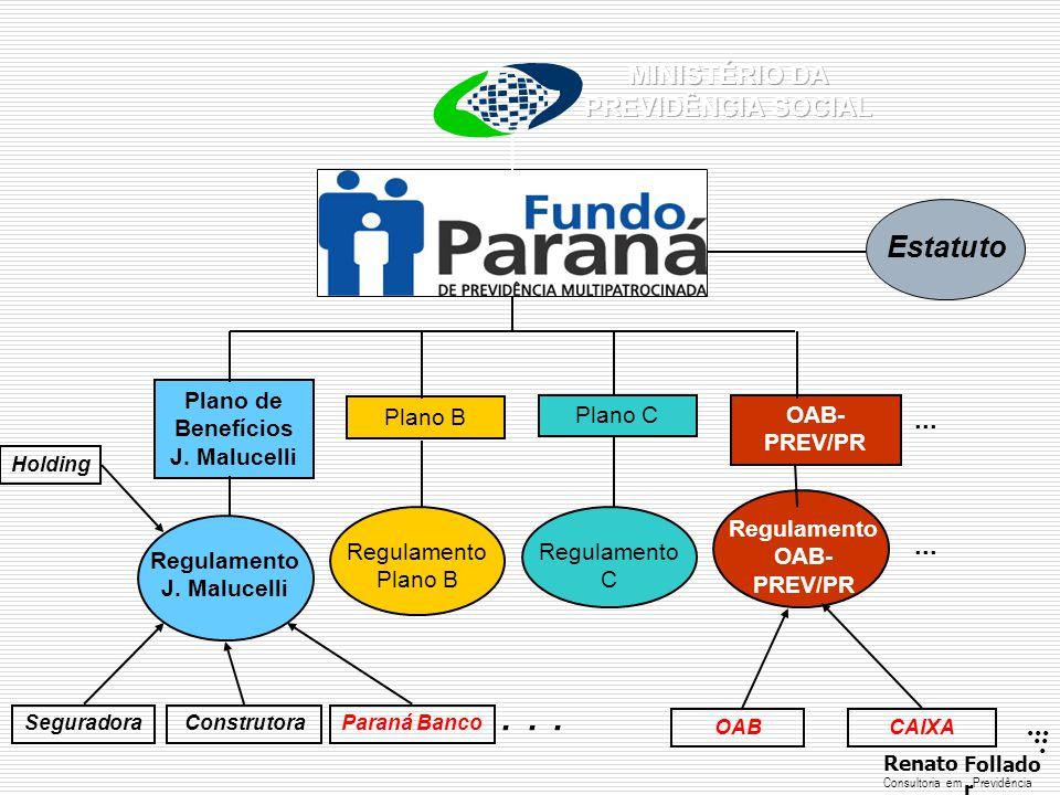 ...... RenatoFollado r Consultoria emPrevidência Estatuto Plano de Benefícios J. Malucelli Plano B OAB- PREV/PR Regulamento J. Malucelli Regulamento P