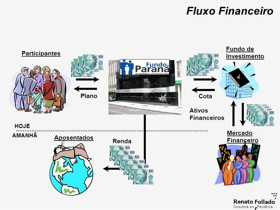 ...... RenatoFollado r Consultoria emPrevidência Plano Participantes Fundo de Investimento Mercado Financeiro Ativos Financeiros Aposentados HOJE AMAN