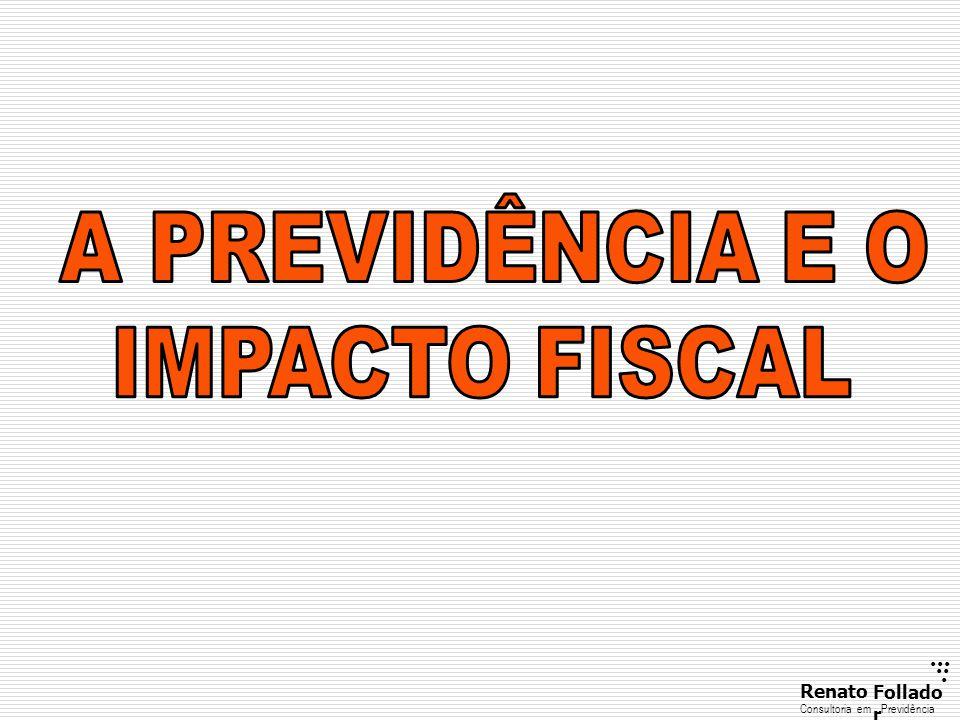 RANKINGPATROCINADORFUNDO DE PENSÃOINVESTIMENTOS 1Banco do BrasilPREVI 70,3 2PetrobrásPETROS 24,9 3Caixa EconômicaFUNCEF 17,9 4Sistema TelebrásSISTEL 12,0 5Fundação CESPCESP 9,5 6Vale do Rio DoceVALIA 6,1 7Banco CentralCENTRUS 6,2 8Banco ItaúITAÚBANCO 5,9 9Cia Energ.de MGFORLUZ 4,2 10Governo do ParanáPARANAPREVIDÊNCIA 3,4 Ranking Brasil *em bilhões de R$ - 2004 Fonte : SPC/2005
