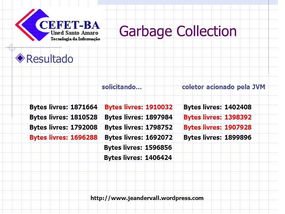 http://www.jeandervall.wordpress.com Garbage Collection Resultado solicitando...